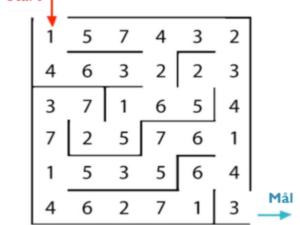 100 Labyrint